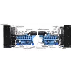 Baudouin 12M33G1250/5